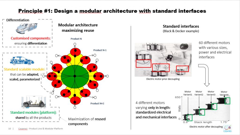 slide10 webinar