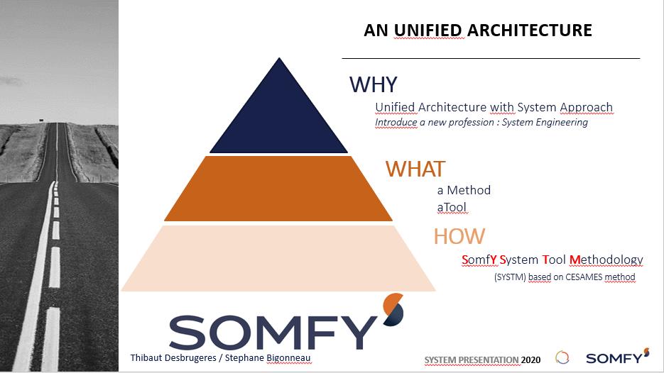 somfy architecture slide 1
