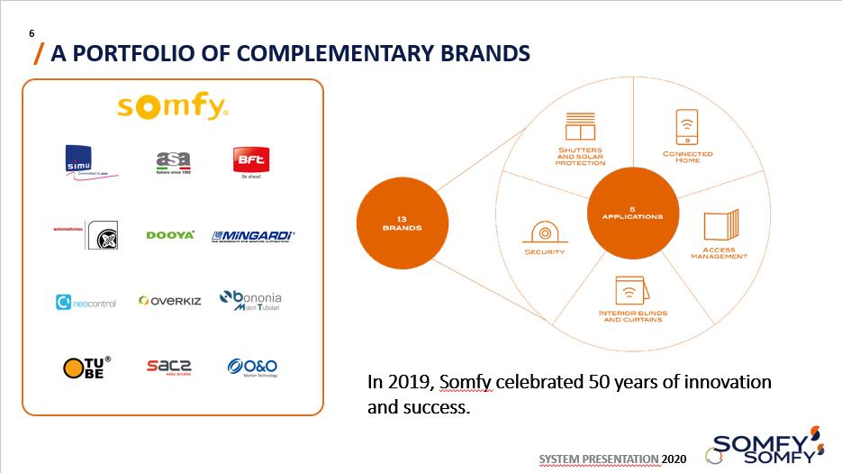 somfy slide 4 brands
